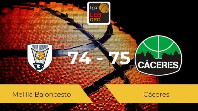Triunfo del Cáceres ante el Melilla Baloncesto por 74-75