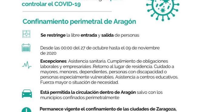 Aragón se confina de forma perimetral desde este martes, 27 de octubre.