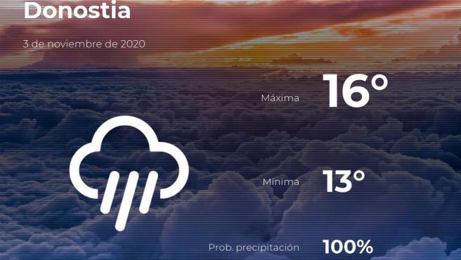 El tiempo en Guipúzcoa: previsión para hoy martes 3 de noviembre de 2020