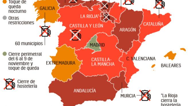 Restricciones por Comunidades Autónomas, actualizado a 6 de noviembre.