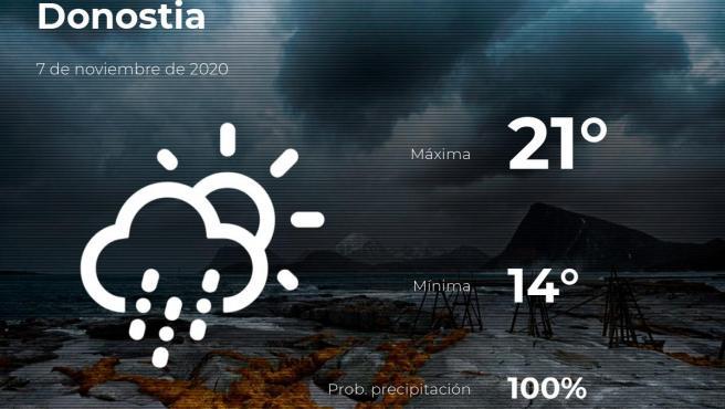 El tiempo en Guipúzcoa: previsión para hoy sábado 7 de noviembre de 2020