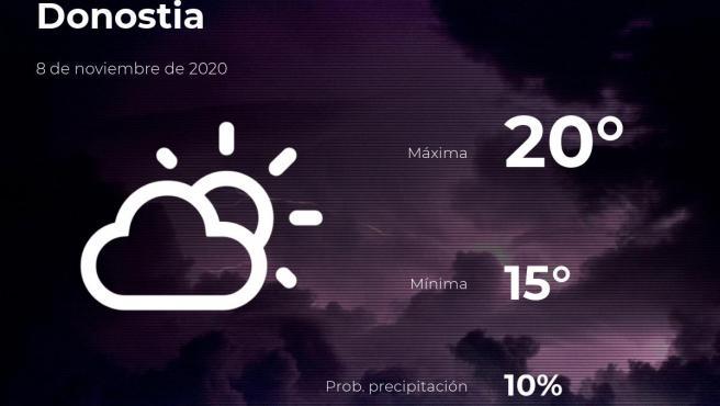 El tiempo en Guipúzcoa: previsión para hoy domingo 8 de noviembre de 2020