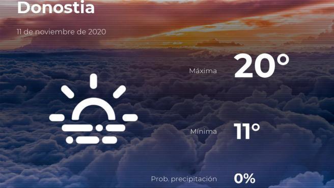 El tiempo en Guipúzcoa: previsión para hoy miércoles 11 de noviembre de 2020