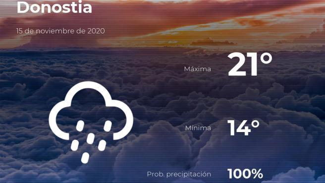 El tiempo en Guipúzcoa: previsión para hoy domingo 15 de noviembre de 2020
