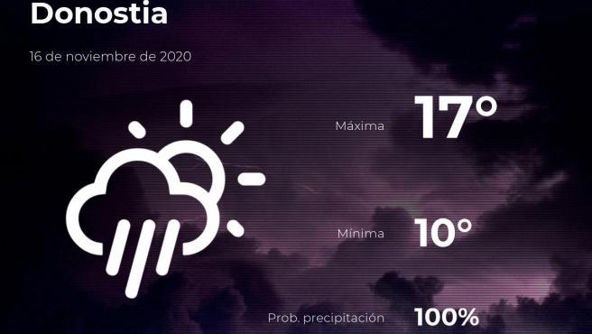 El tiempo en Guipúzcoa: previsión para hoy lunes 16 de noviembre de 2020