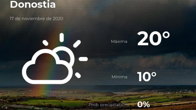 El tiempo en Guipúzcoa: previsión para hoy martes 17 de noviembre de 2020