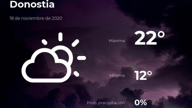 El tiempo en Guipúzcoa: previsión para hoy miércoles 18 de noviembre de 2020