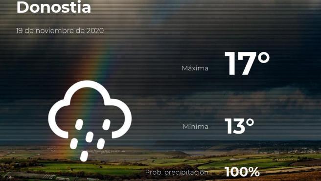 El tiempo en Guipúzcoa: previsión para hoy jueves 19 de noviembre de 2020