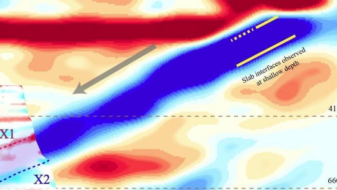 Imagen sísmica en el noreste de China revelaron los límites superior (X1) e inferior (X2) de una placa tectónica (azul) que anteriormente se encontraba en el fondo del Océano Pacífico.