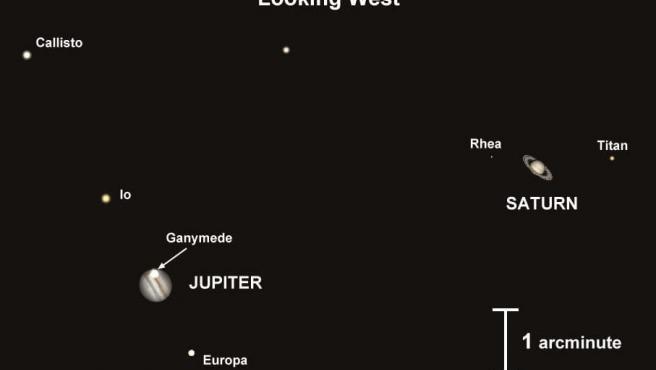 Imagen que muestra cómo aparecerá la conjunción Júpiter-Saturno en un telescopio apuntado hacia el horizonte occidental el 21 de diciembre de 2020.