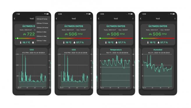 La app, de nombre 'Ponferrada CO2', señala el estado del aire de un espacio cerrado.