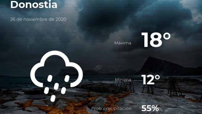 El tiempo en Guipúzcoa: previsión para hoy jueves 26 de noviembre de 2020