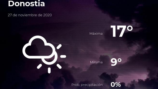 El tiempo en Guipúzcoa: previsión para hoy viernes 27 de noviembre de 2020