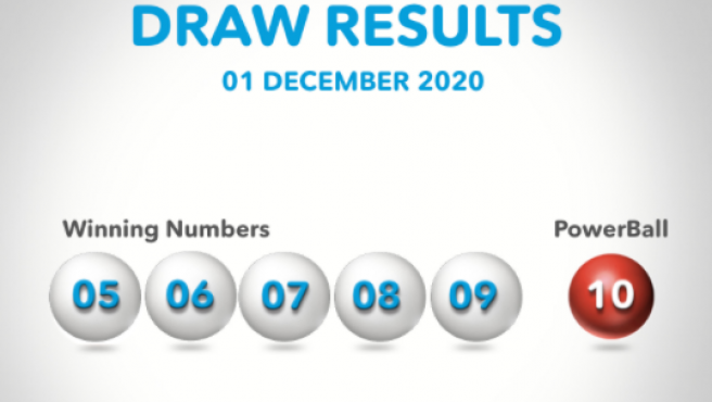 Combinación ganadora de la lotería de Sudáfrica.