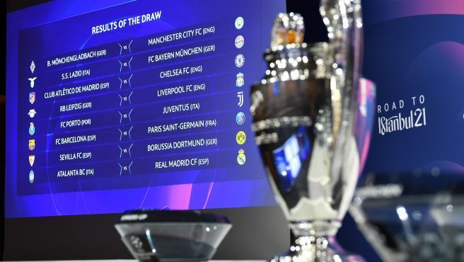 Sorteo de octavos de final de la Champions League 2020/21