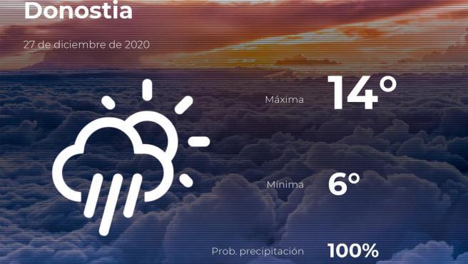 El tiempo en Guipúzcoa: previsión para hoy domingo 27 de diciembre de 2020