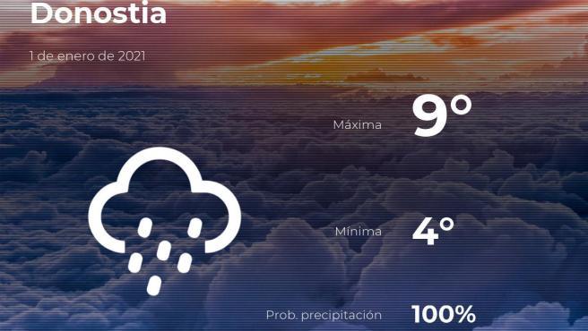 El tiempo en Guipúzcoa: previsión para hoy viernes 1 de enero de 2021