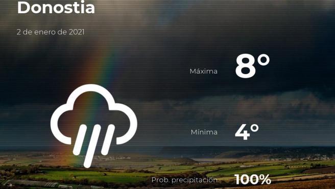 El tiempo en Guipúzcoa: previsión para hoy sábado 2 de enero de 2021