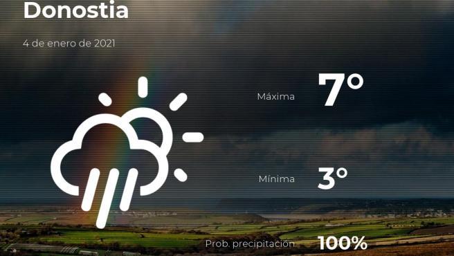 El tiempo en Guipúzcoa: previsión para hoy lunes 4 de enero de 2021