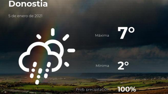 El tiempo en Guipúzcoa: previsión para hoy martes 5 de enero de 2021