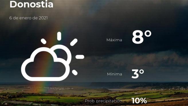 El tiempo en Guipúzcoa: previsión para hoy miércoles 6 de enero de 2021
