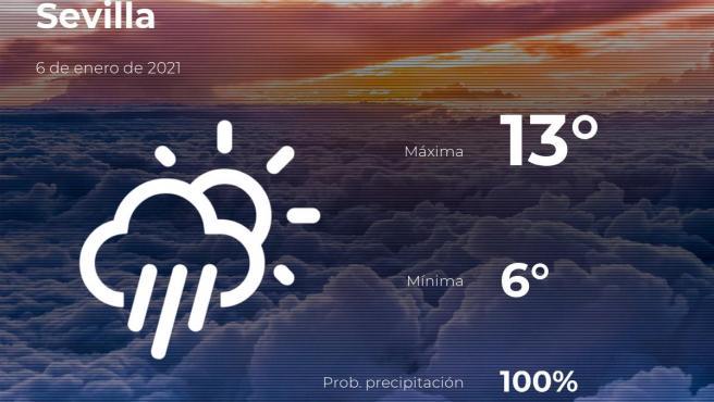 El tiempo en Sevilla: previsión para hoy miércoles 6 de enero de 2021