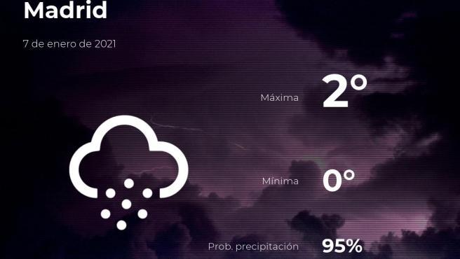 El tiempo en Madrid: previsión para hoy jueves 7 de enero de 2021