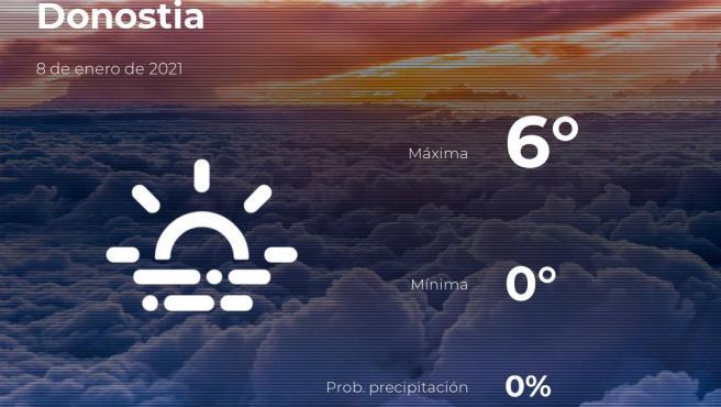 El tiempo en Guipúzcoa: previsión para hoy viernes 8 de enero de 2021