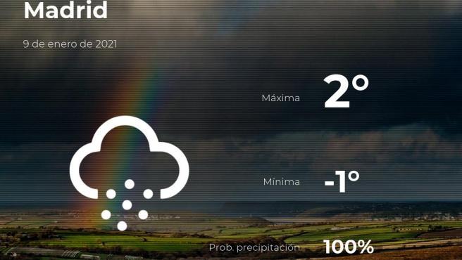 El tiempo en Madrid: previsión para hoy sábado 9 de enero de 2021
