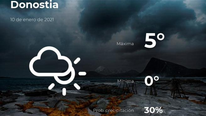 El tiempo en Guipúzcoa: previsión para hoy domingo 10 de enero de 2021