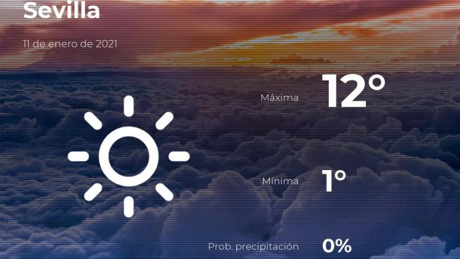 El tiempo en Sevilla: previsión para hoy lunes 11 de enero de 2021