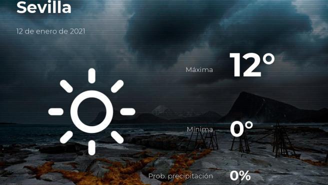 El tiempo en Sevilla: previsión para hoy martes 12 de enero de 2021