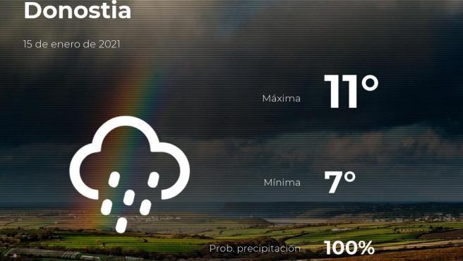 El tiempo en Guipúzcoa: previsión para hoy viernes 15 de enero de 2021