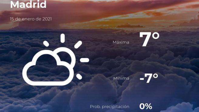El tiempo en Madrid: previsión para hoy viernes 15 de enero de 2021