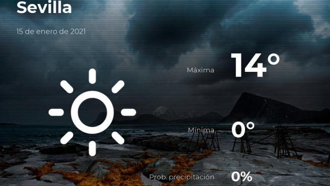 El tiempo en Sevilla: previsión para hoy viernes 15 de enero de 2021