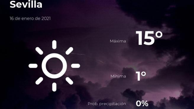 El tiempo en Sevilla: previsión para hoy sábado 16 de enero de 2021