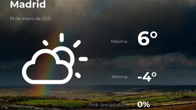 El tiempo en Madrid: previsión para hoy martes 19 de enero de 2021