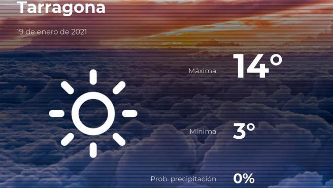 El tiempo en Tarragona: previsión para hoy martes 19 de enero de 2021
