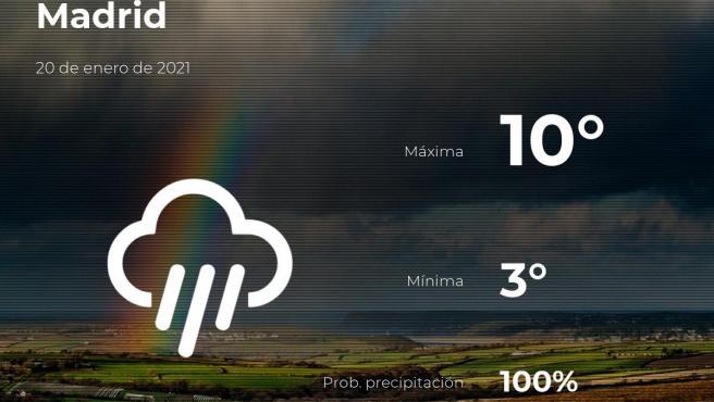 El tiempo en Madrid: previsión para hoy miércoles 20 de enero de 2021