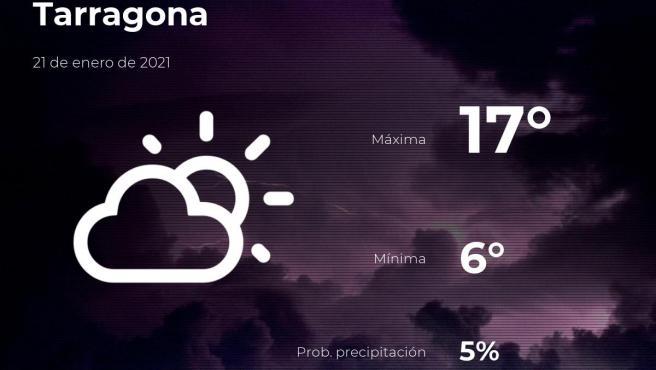 El tiempo en Tarragona: previsión para hoy jueves 21 de enero de 2021