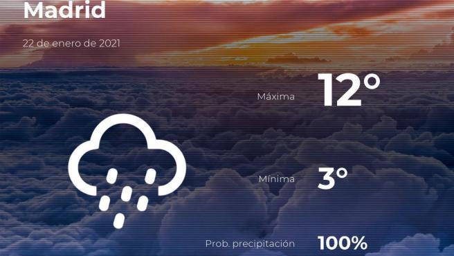 El tiempo en Madrid: previsión para hoy viernes 22 de enero de 2021
