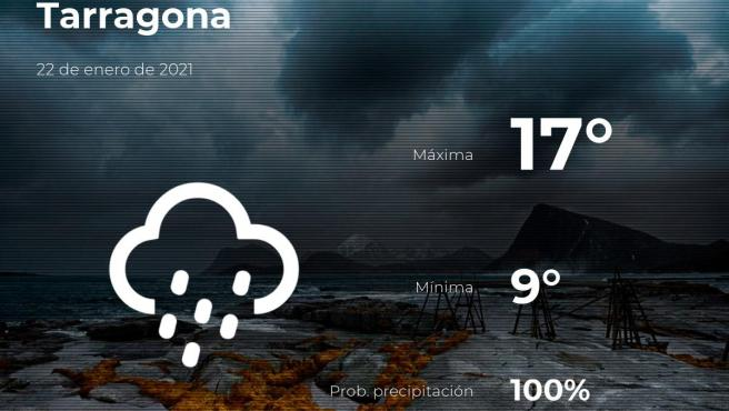 El tiempo en Tarragona: previsión para hoy viernes 22 de enero de 2021