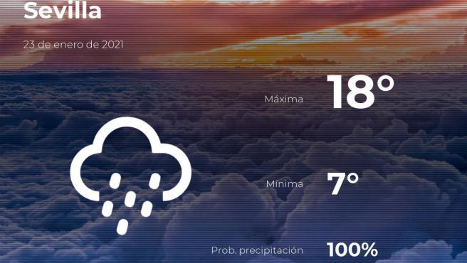 El tiempo en Sevilla: previsión para hoy sábado 23 de enero de 2021