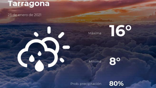 El tiempo en Tarragona: previsión para hoy sábado 23 de enero de 2021
