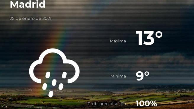 El tiempo en Madrid: previsión para hoy lunes 25 de enero de 2021