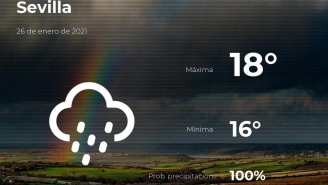 El tiempo en Sevilla: previsión para hoy martes 26 de enero de 2021