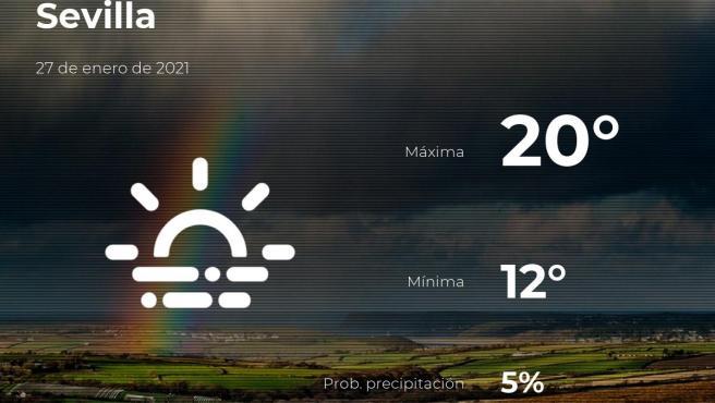 El tiempo en Sevilla: previsión para hoy miércoles 27 de enero de 2021