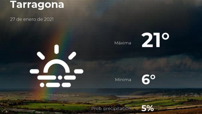 El tiempo en Tarragona: previsión para hoy miércoles 27 de enero de 2021