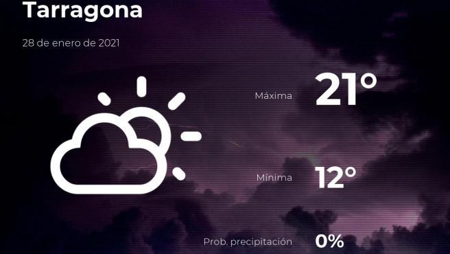 El tiempo en Tarragona: previsión para hoy jueves 28 de enero de 2021