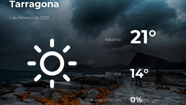 El tiempo en Tarragona: previsión para hoy lunes 1 de febrero de 2021